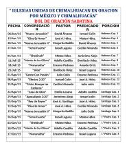 2-ROL DE ORACION DE IGLESIAS UNIDAS-1.doc